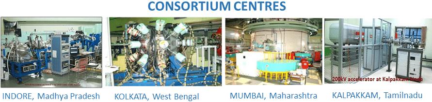 UGC-DAE CSR Centres